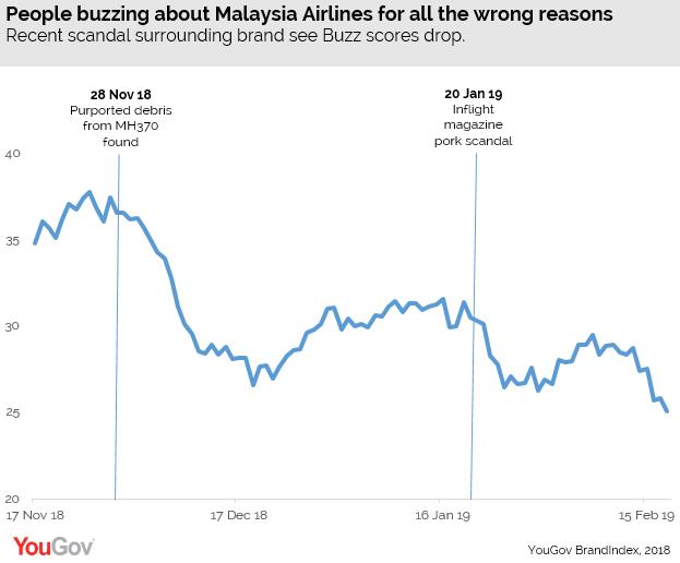 In face of recent turbulence, Malaysians still love Malaysia