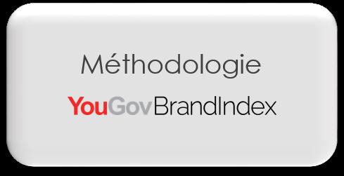 BrandIndex