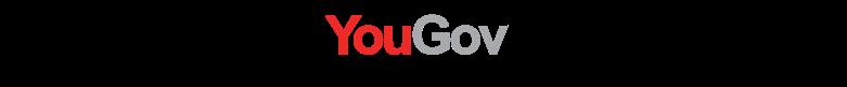 Méthodologie Omnibus YouGov