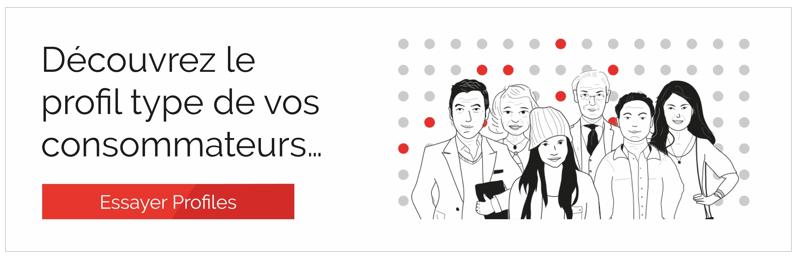 YouGov profiles lite