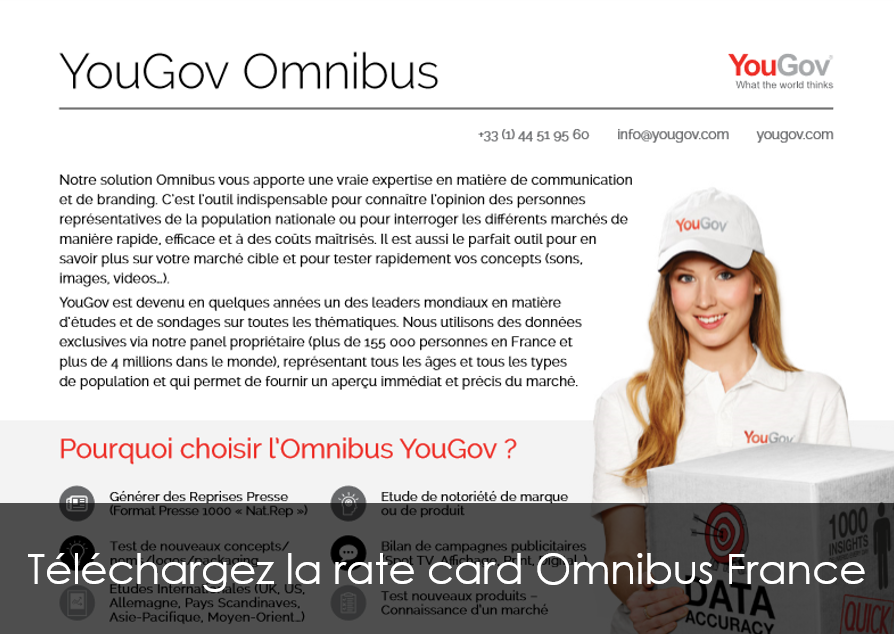 Rate card Omnibus YouGov France