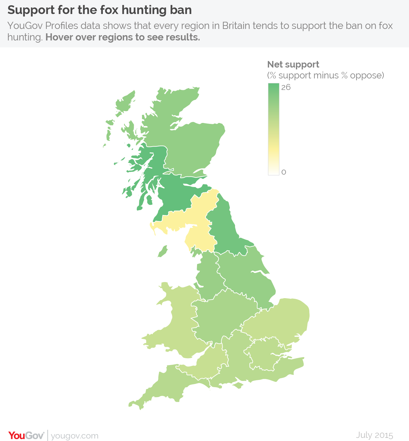 YouGov  Every region of Britain supports the fox hunting ban