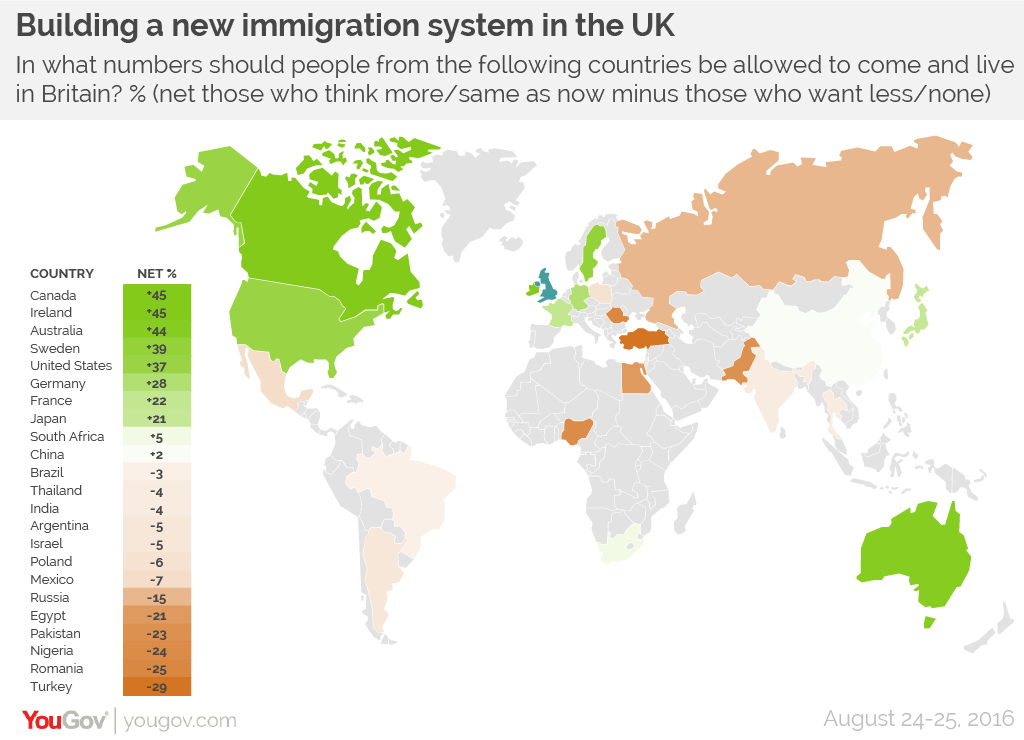 If voters designed a points-based immigration system... | YouGov
