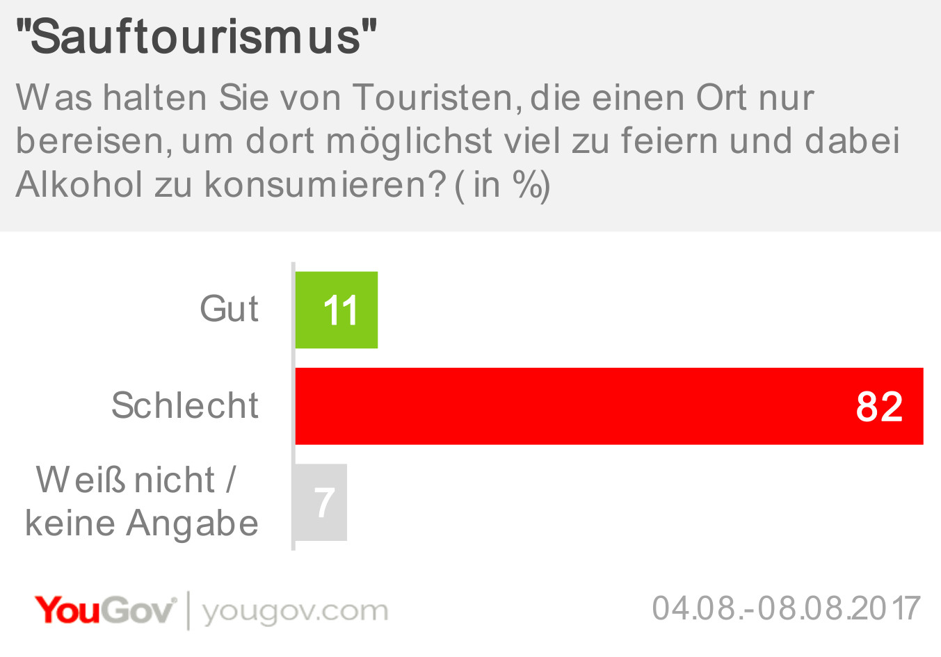 """Sauftourismus"""