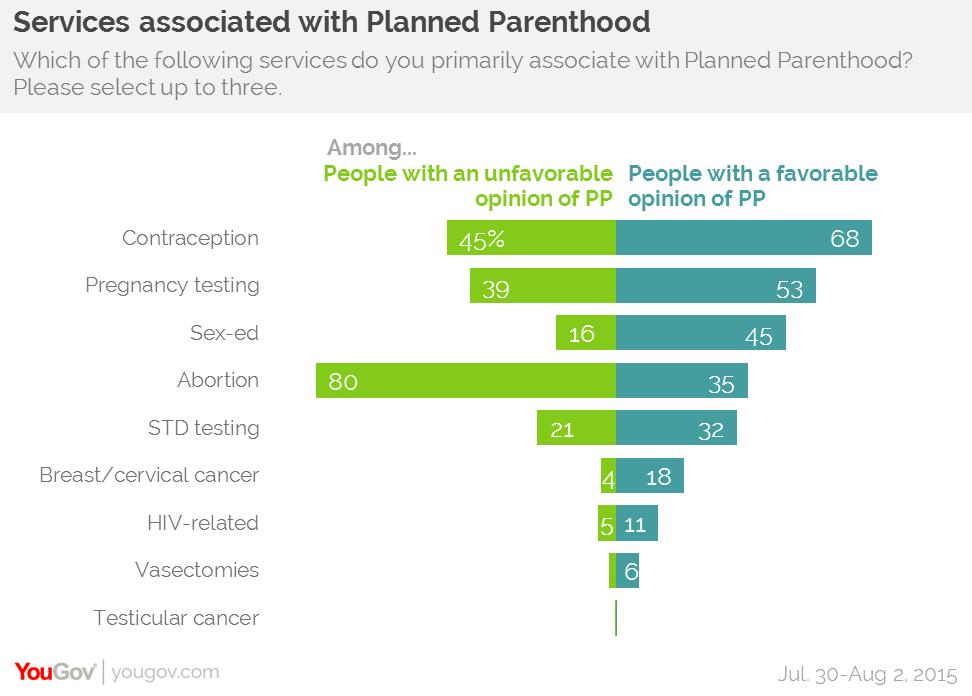 Pa sex ed planned parenthood
