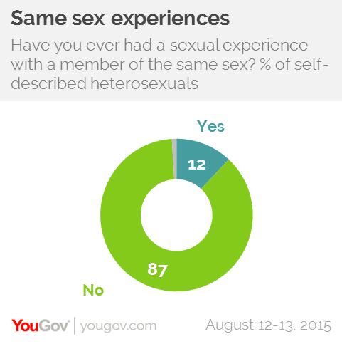 5sos preferences hes hookup someone else