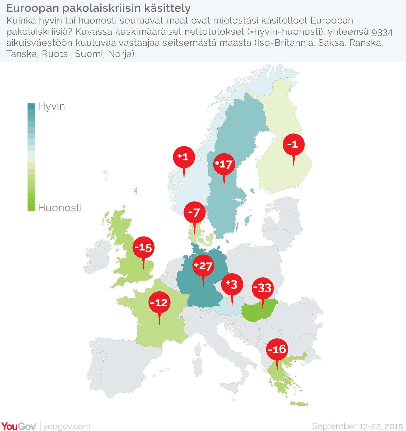 Seitsemässä Euroopan maassa tehty tutkimus paljastaa näkemykset pakolaiskriisin käsittelystä Euroopassa