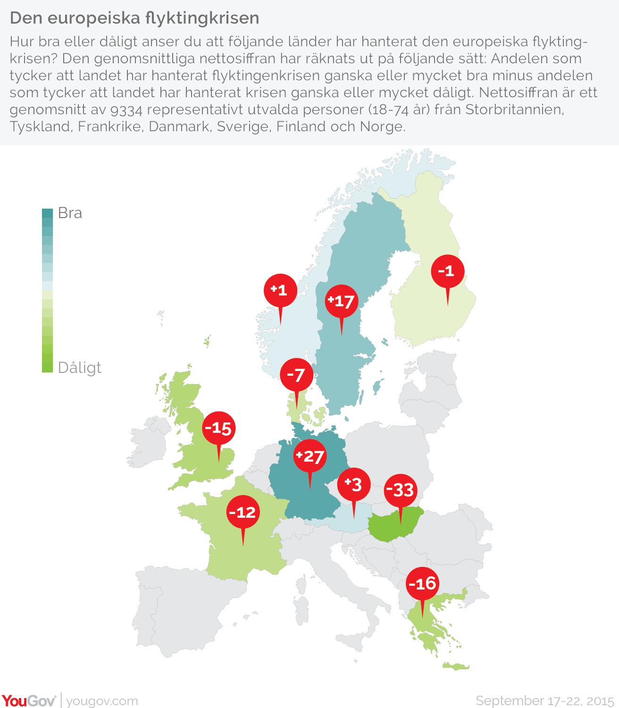 En undersökning från sju europeiska länder visar hur människor uppfattar att Europa har hanterat flyktingkrisen