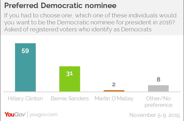 Bernie Sanders Was Excellent at the MSNBC Forum