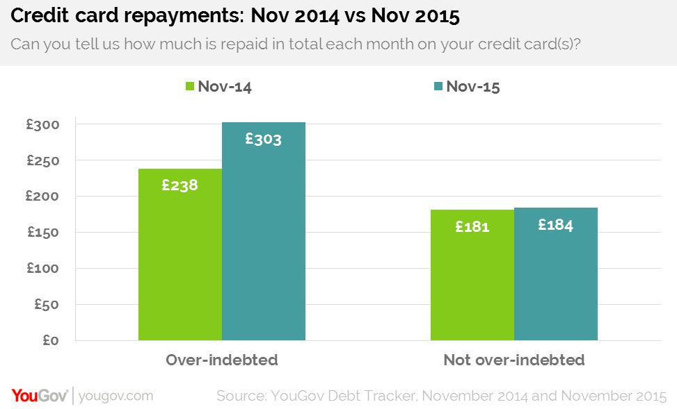 credit card debt tracker