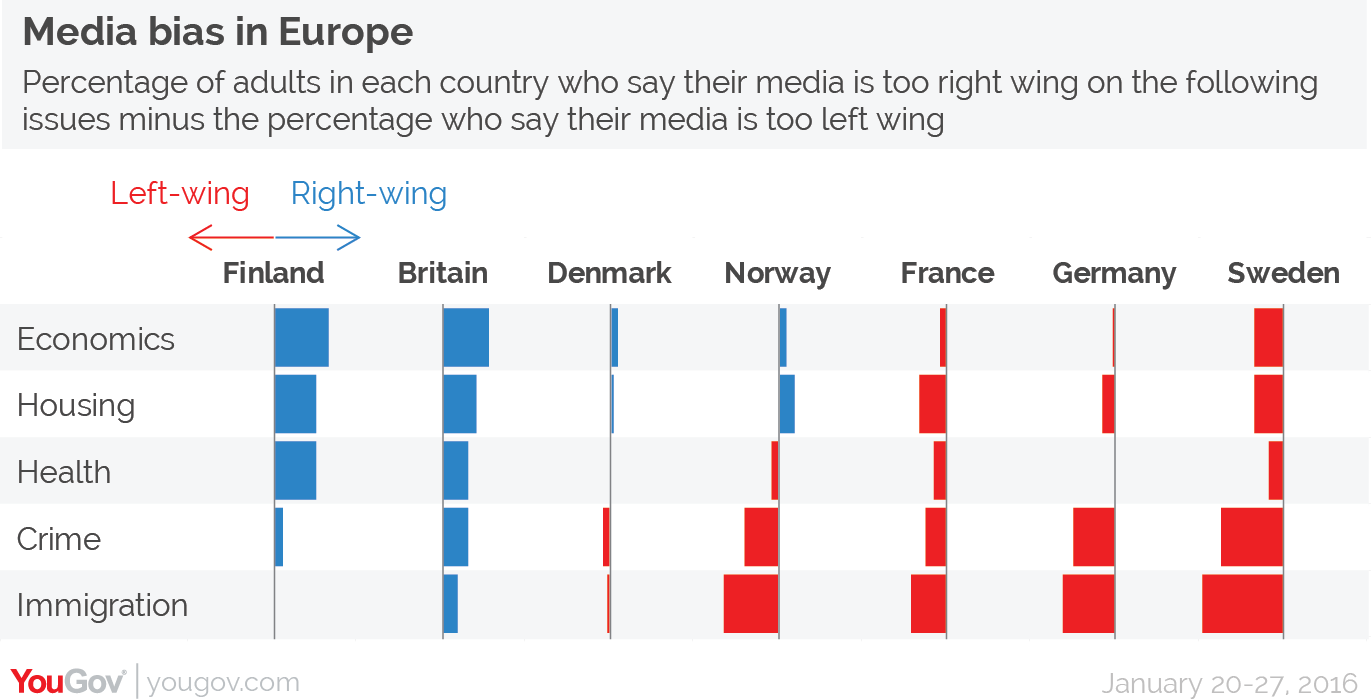 the british press The uk press is providing disproportionate attention to france's far-right presidential candidate marine le pen, analysis by buzzfeed news has found.