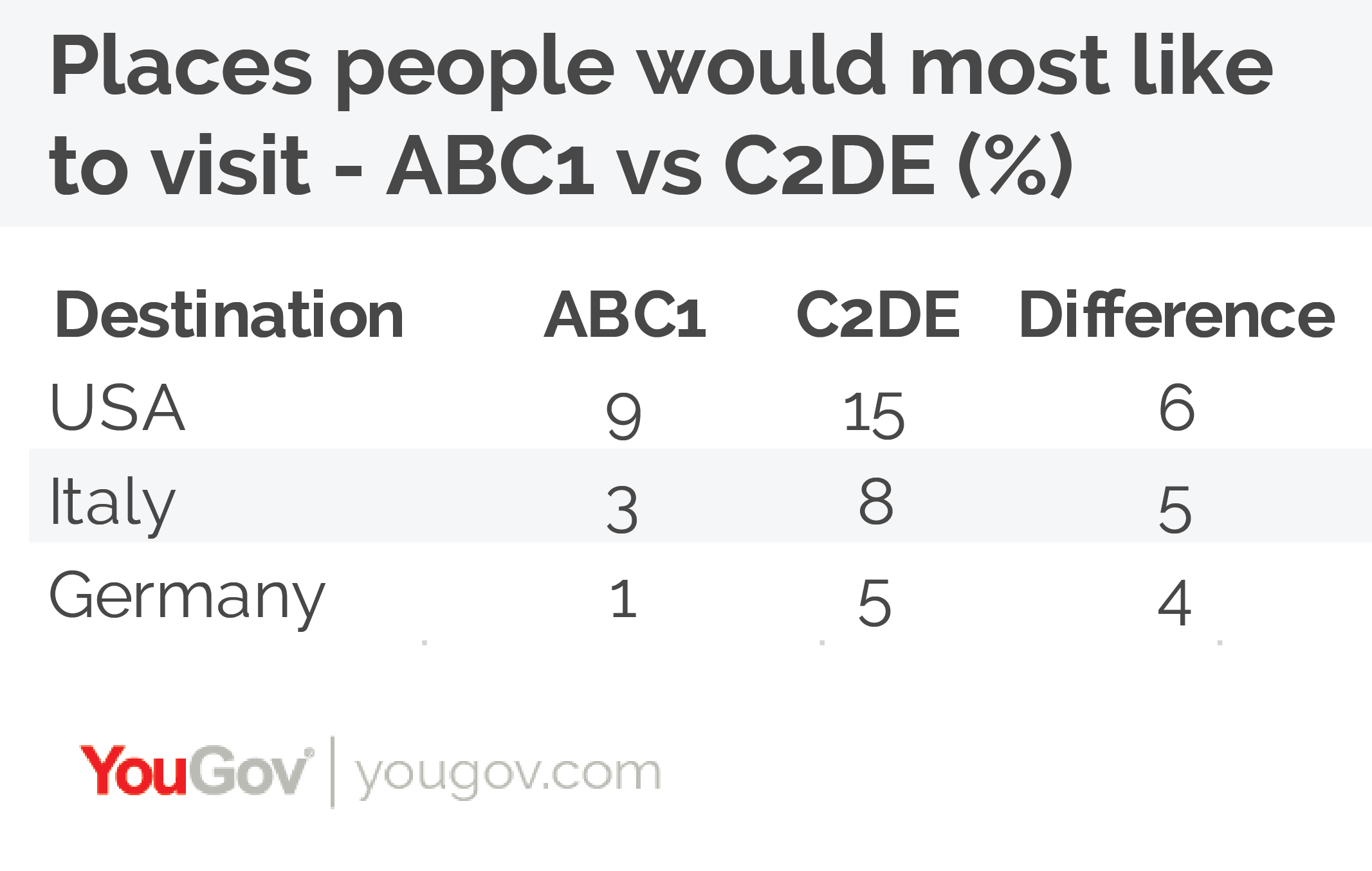 Rich People Prefer Australian Holidays recommend