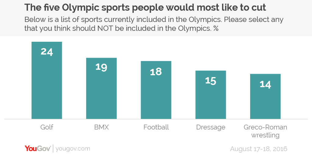 why people should do sports