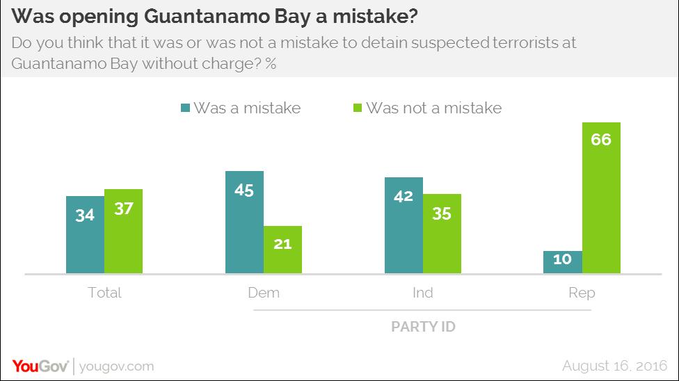 U.S. transfers 15 Guantanamo detainees to UAE: Pentagon