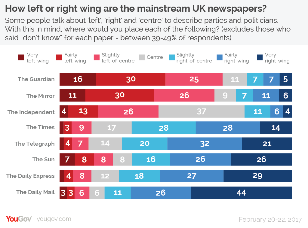 Newspapers%20left%20right%20wing-01.png