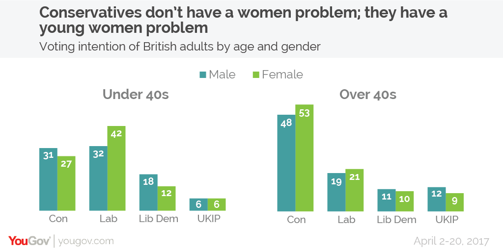 Of How Philosophies Disenchanted A 2017 In Women Scholar Uk Vote Did
