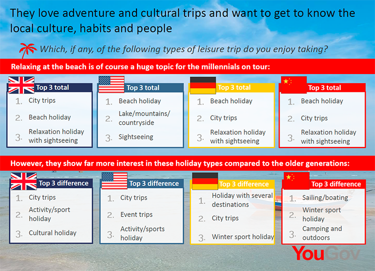 Different Types Of Tour Operators In The Uk