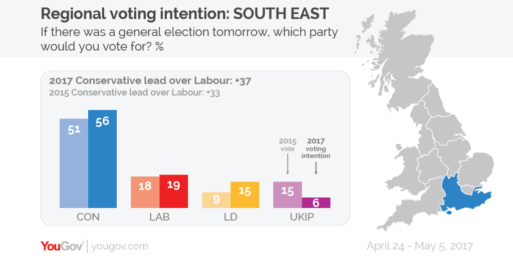 Map Of Uk Votes 2015.Regional Voting Intentions Show Tory Tide Rising Across Country Yougov