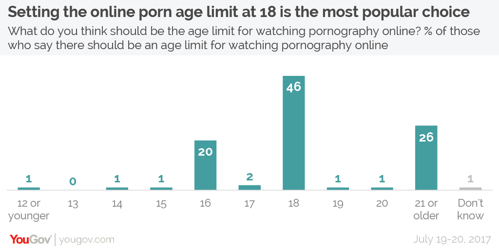 Why do people look at porn picture 16
