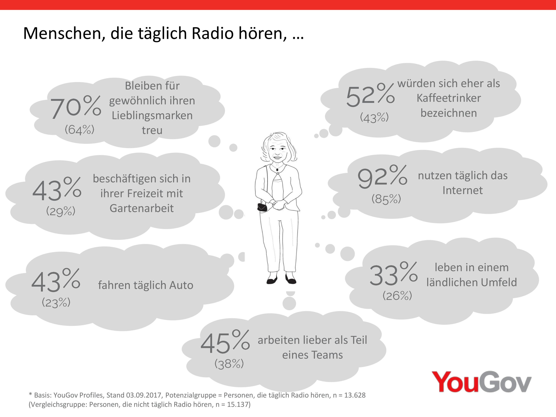 Radiohörer