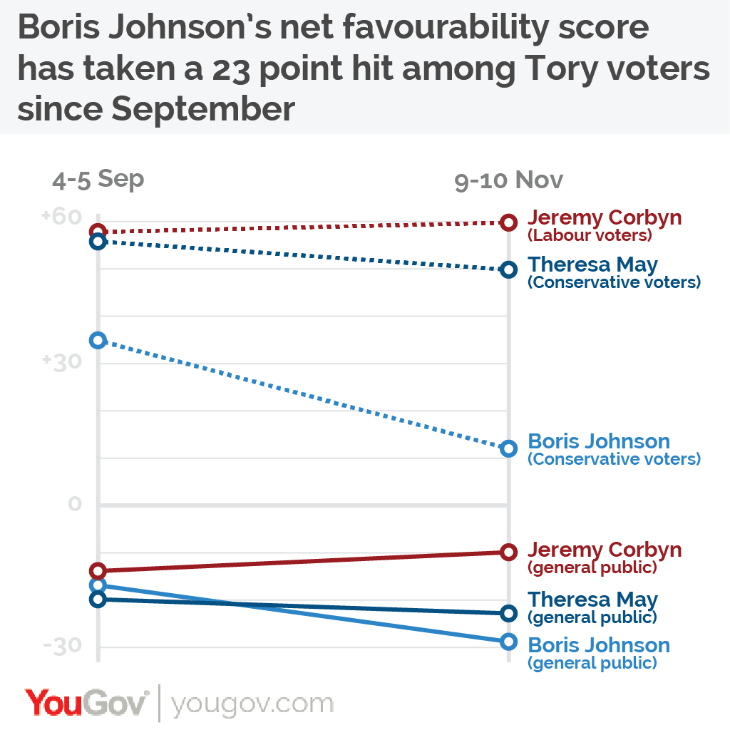 Unpopular Boris Johnson