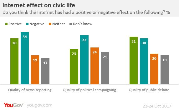 how does social media affect public opinion