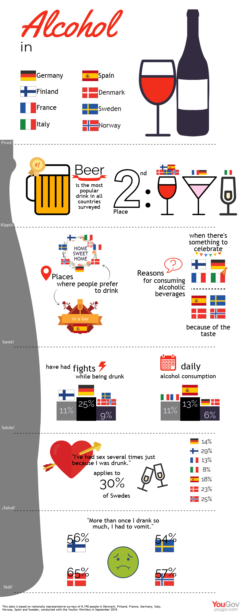 Alcohol in Europe