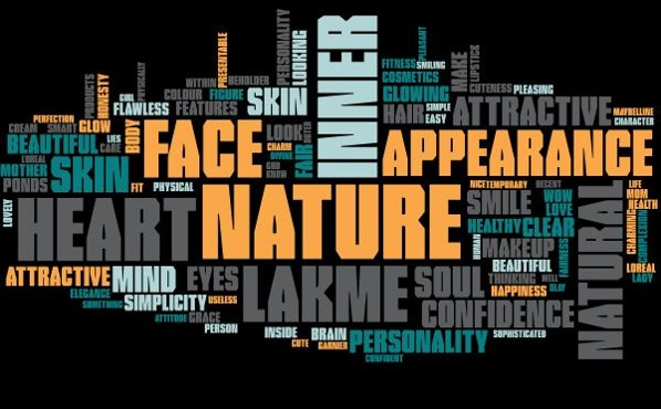 Beauty word cloud