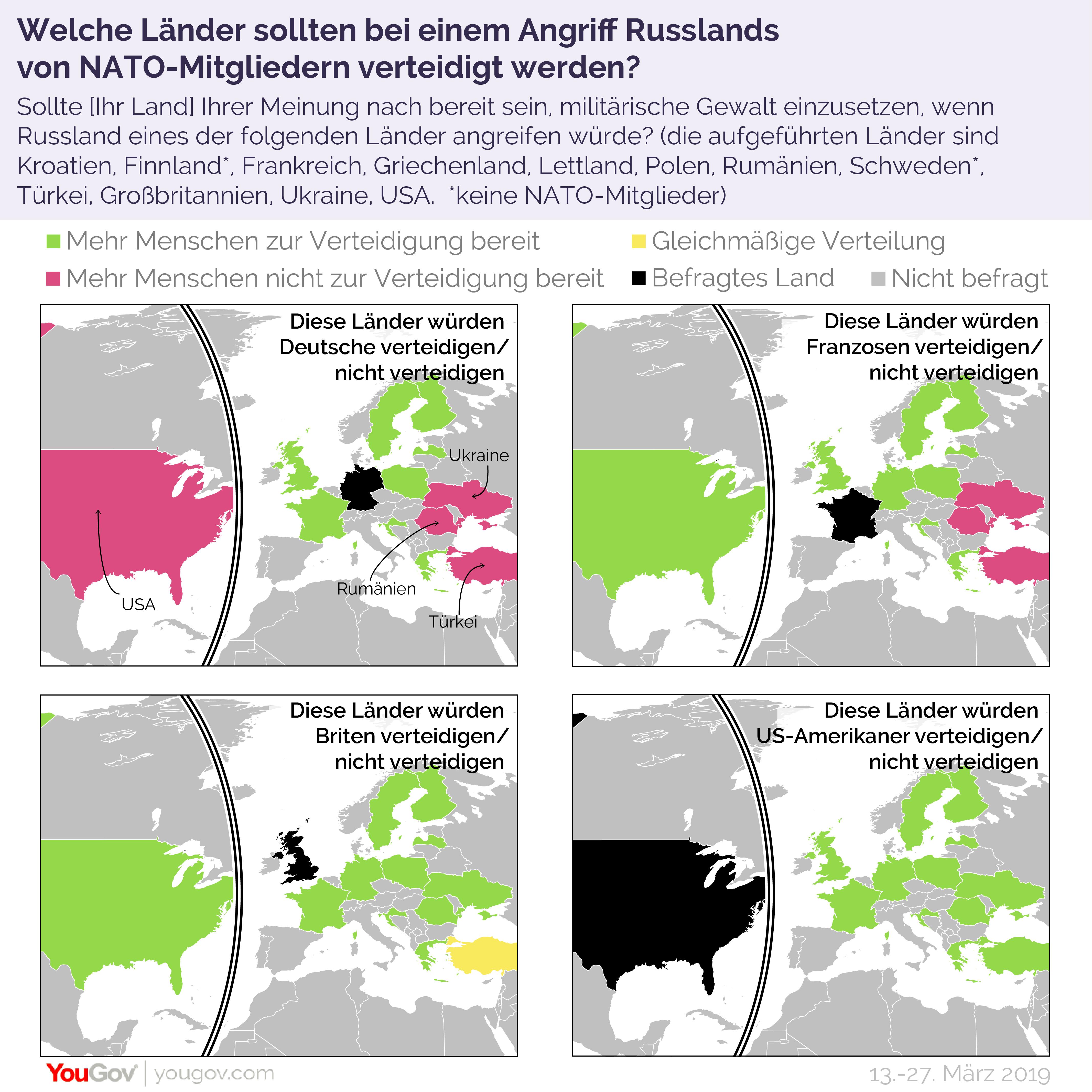 Deutsche würden bei einem Angriff Russlands die USA eher nicht verteidigen