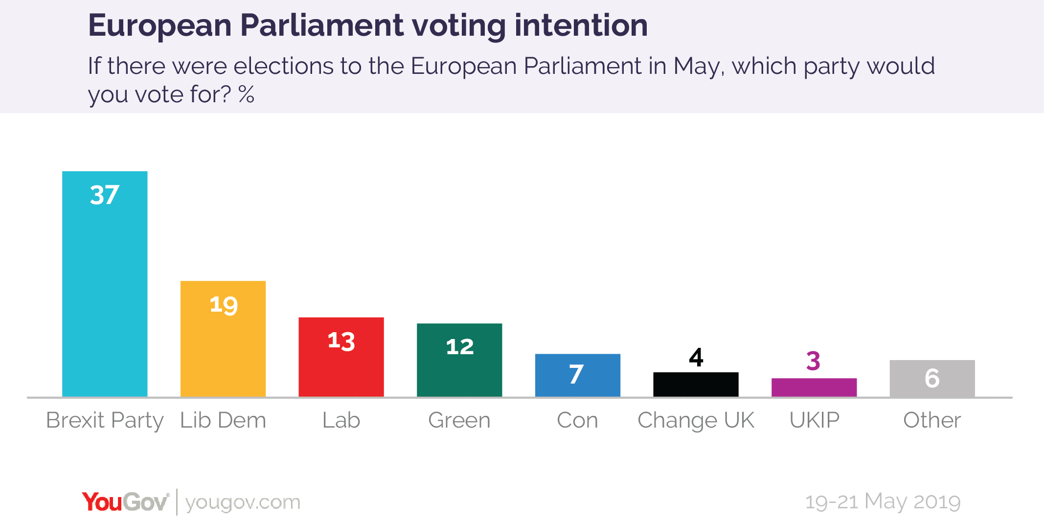 European%20Parliament%20Voting%20intention%2019-21%20May%202019-01.png