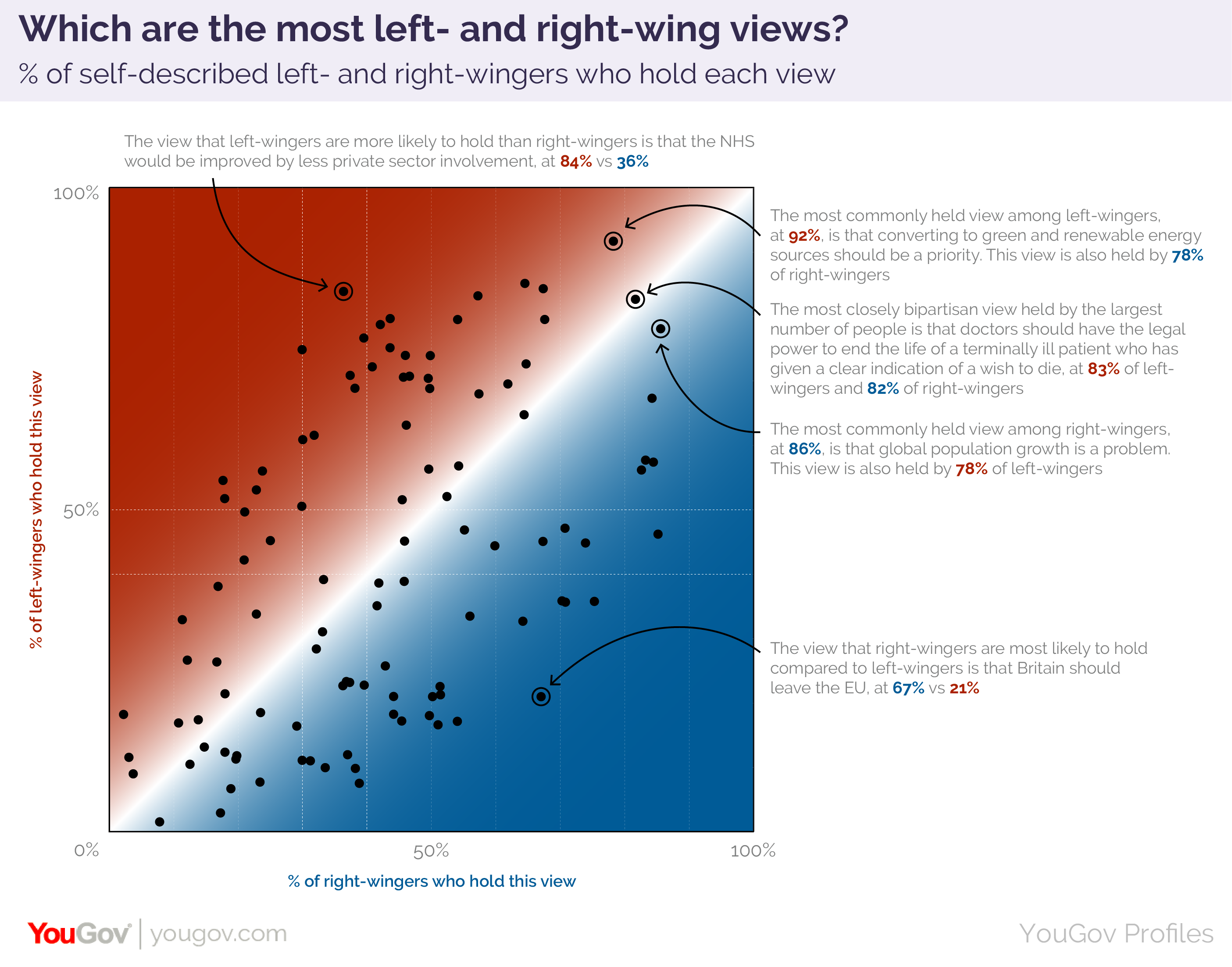 Left%20and%20right%20wing%20views-01.png