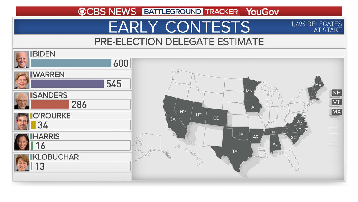 CBS/YouGov: Early Contests Pre-Election Delegate Estimate