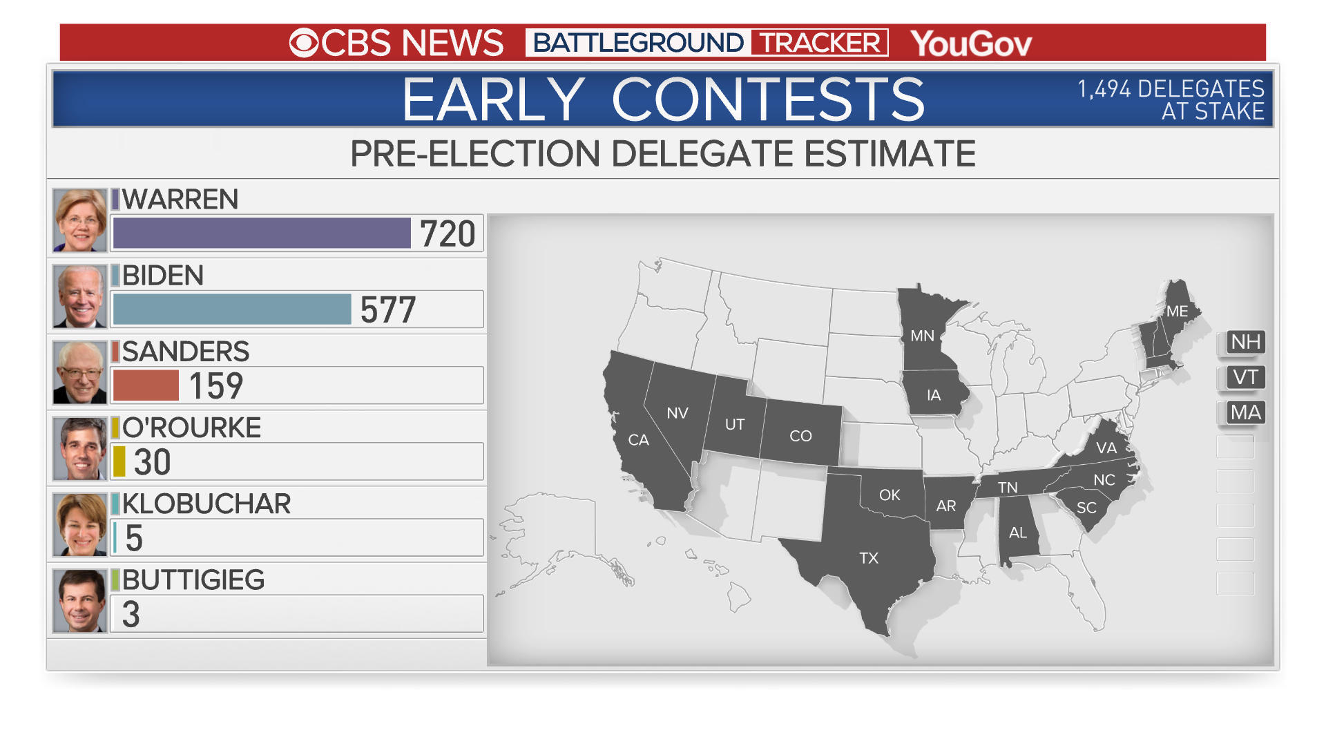 Early caucus and primary delegate projections from CBS News and YouGov