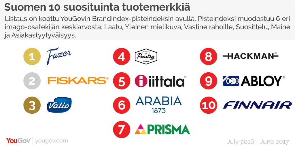 BestBrands Finland 2017