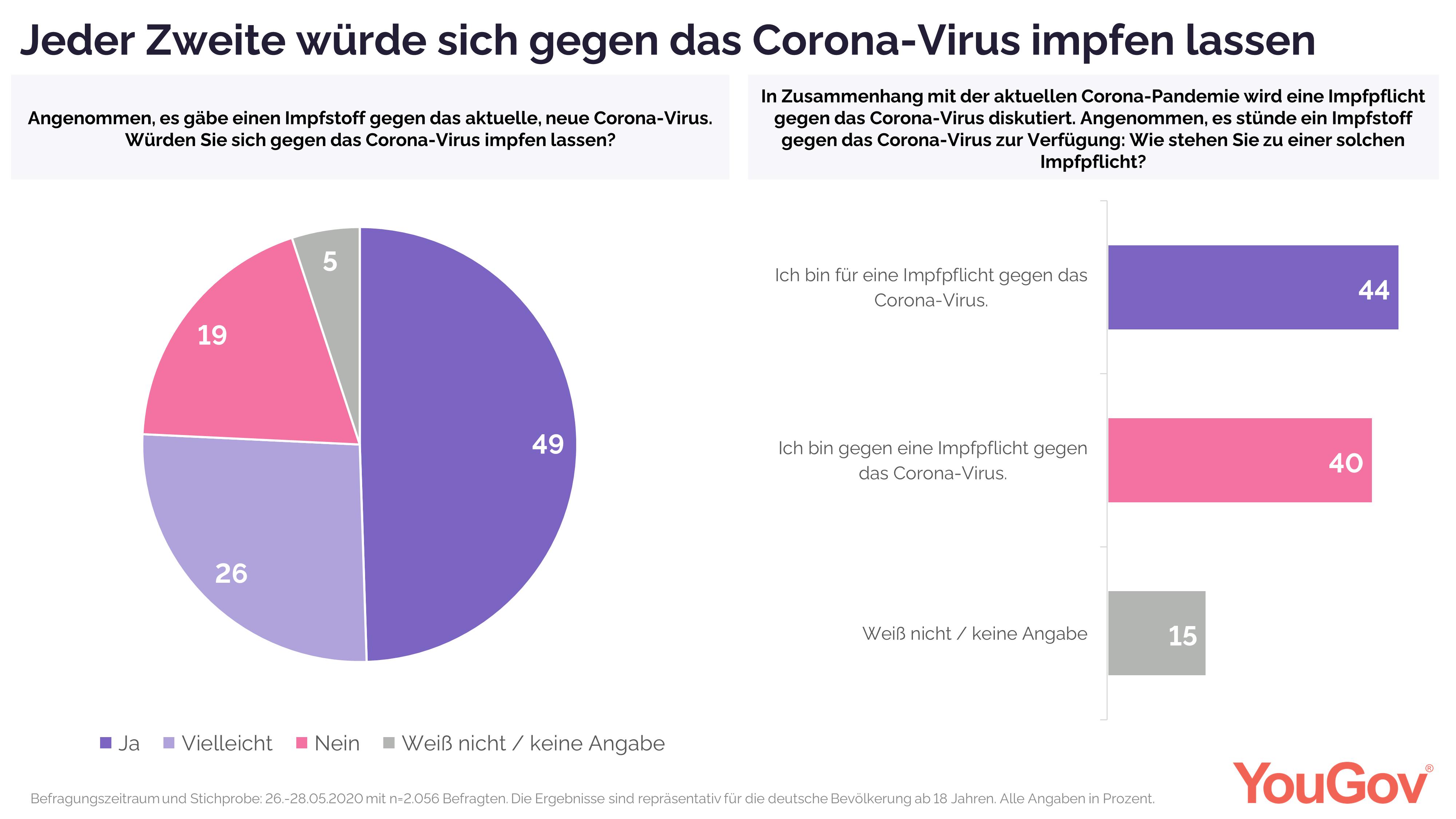 Corona_Impfen