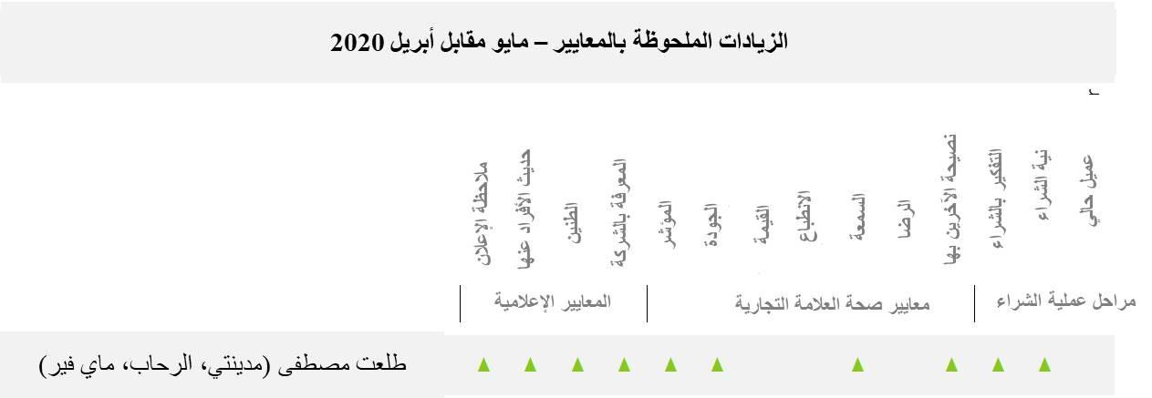 Al Ansari Money Transfer