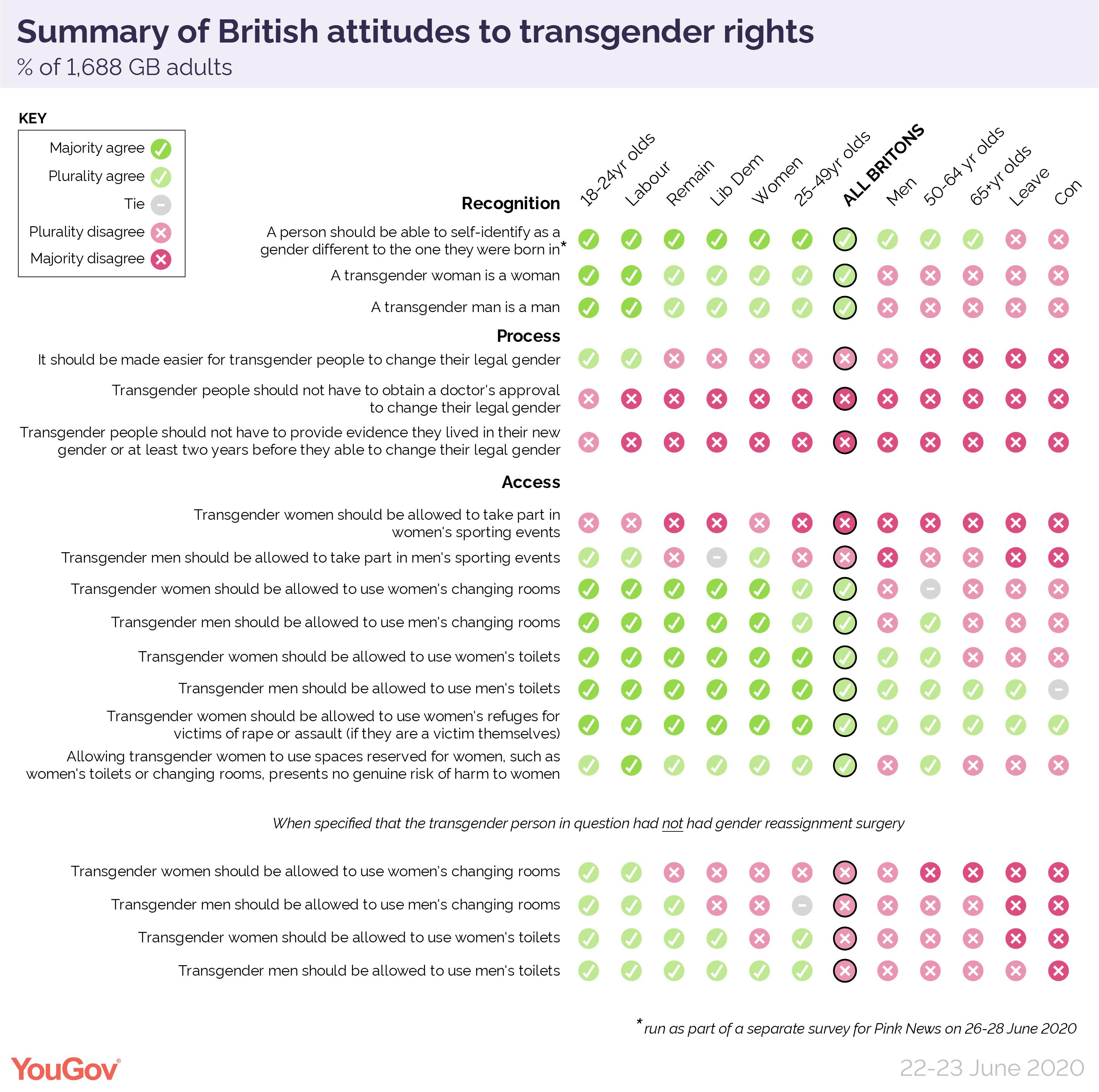 Transgender%20attitudes%20summary-01.png