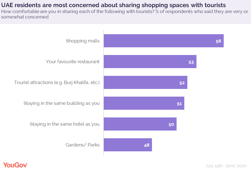 residents-concerned-about-sharing-shopping-spaces