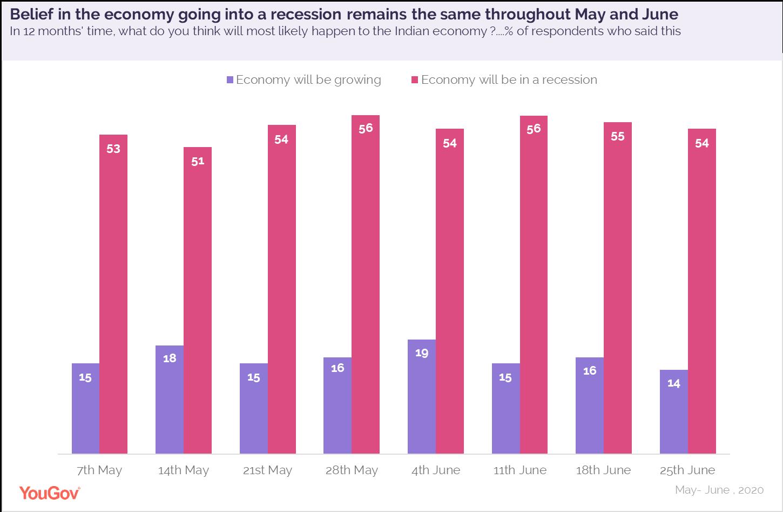 Economy-undergoing-recession