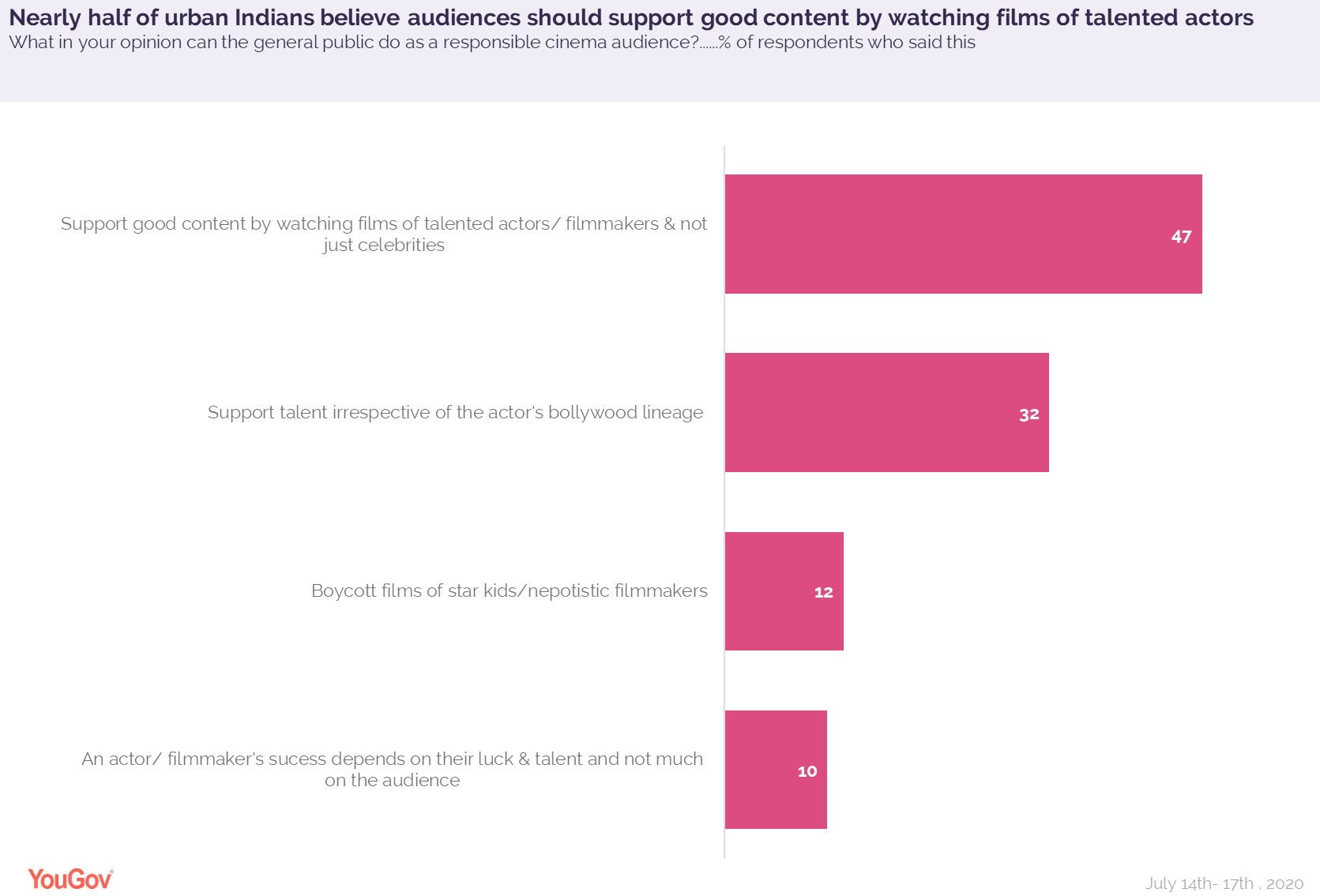 Audience-should-support-good-content