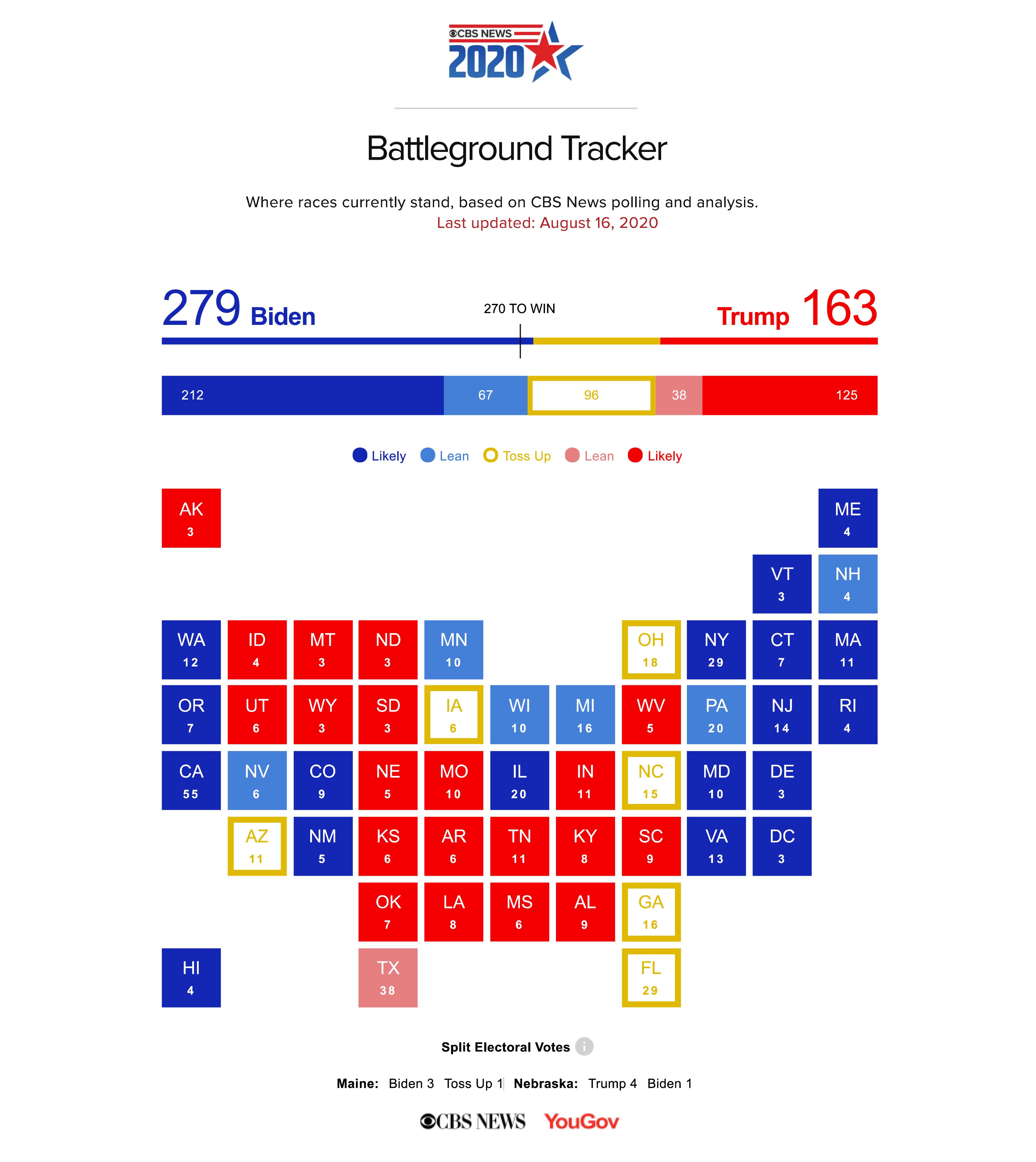 The CBS News Battleground Tracker model, according to August estimates
