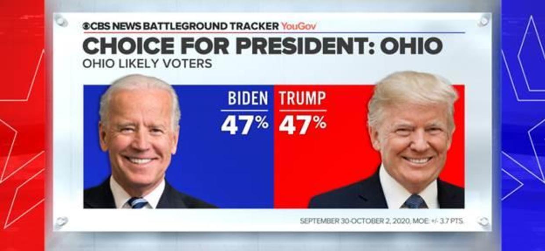 Donald Trump and Joe Biden in Ohio