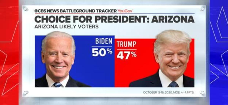 Donald Trump and Joe Biden in Arizona