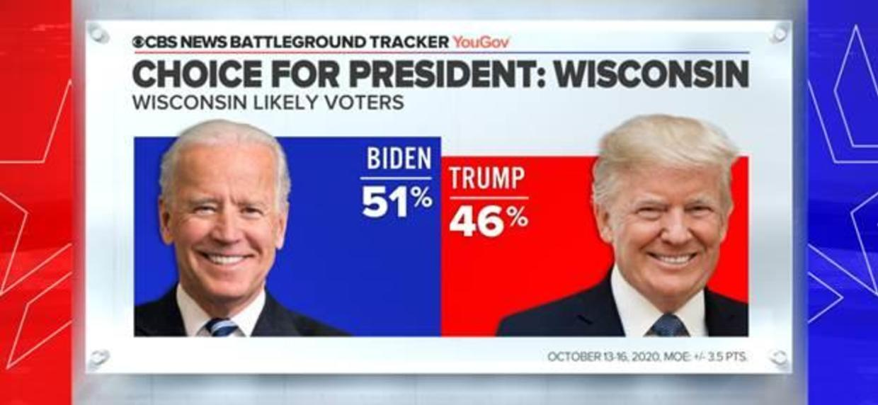 Choice for President: Wisconsin Likely Voters (With Leaners)