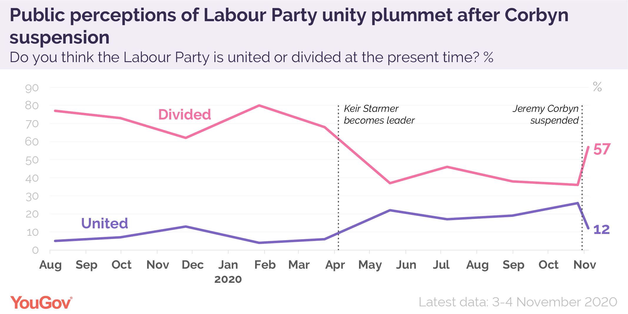 Political round up............. - Page 16 Labour%20party%20unity-01