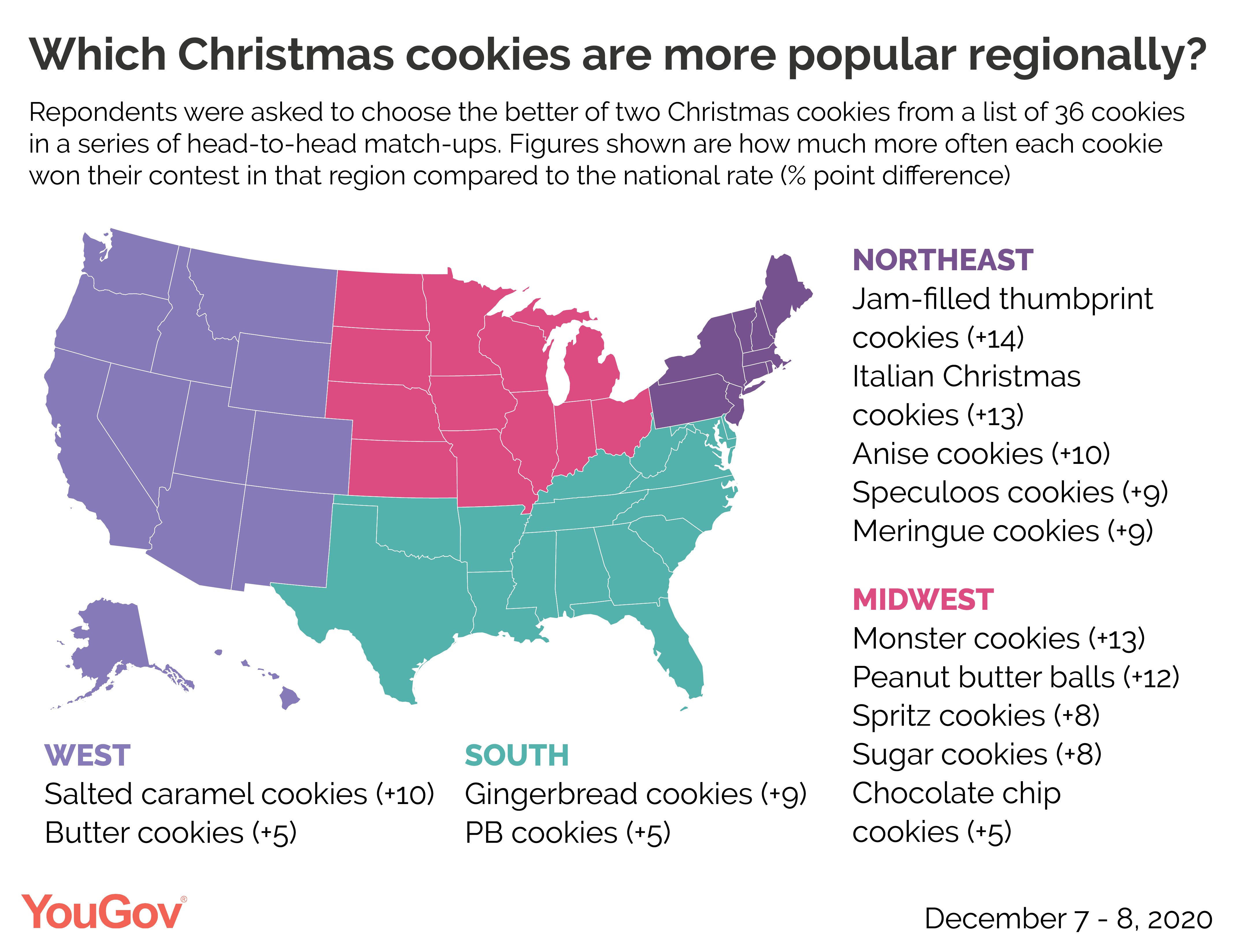 Which Christmas cookies are more popular in certain regions