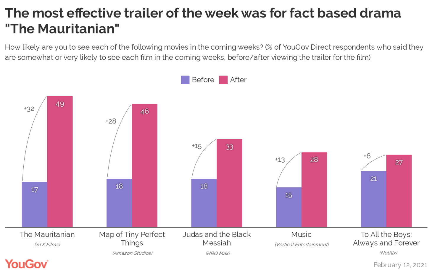 """The most effective trailer of the week was for fact based drama """"The Mauritanian"""""""