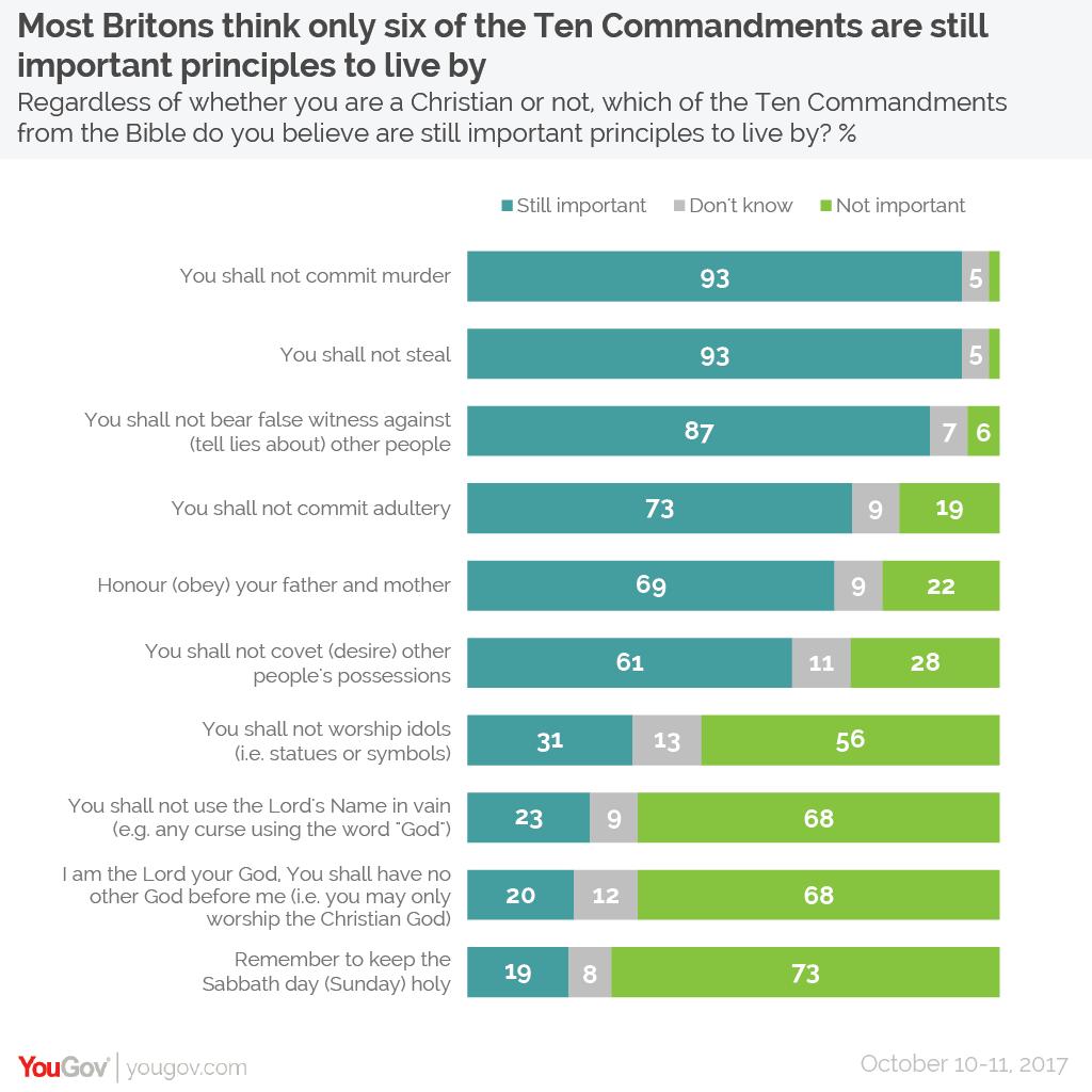 10 commandments kjv pdf