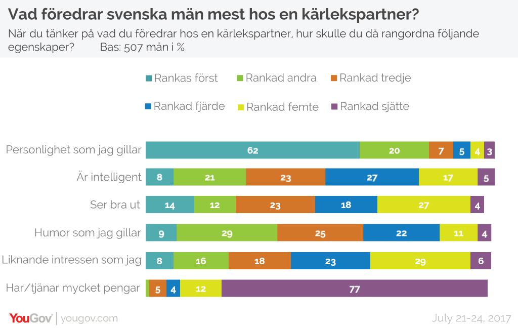 Men's ranking
