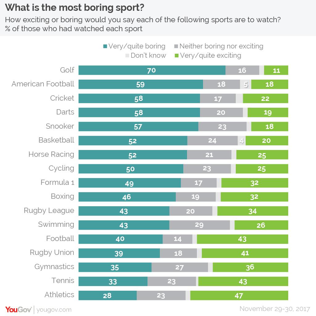 Boring%20sport-01.png